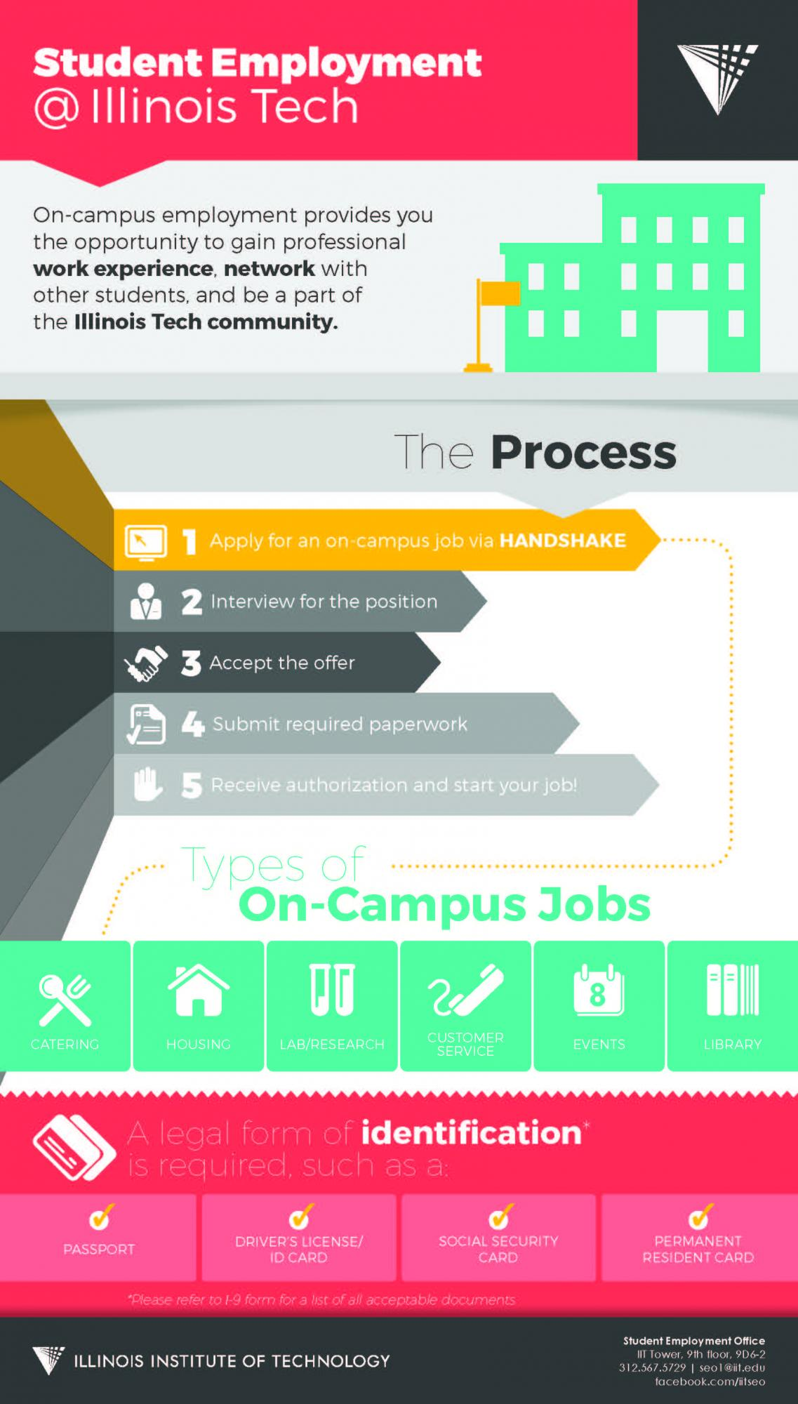 Student Employment @ Illinois Tech Infographic